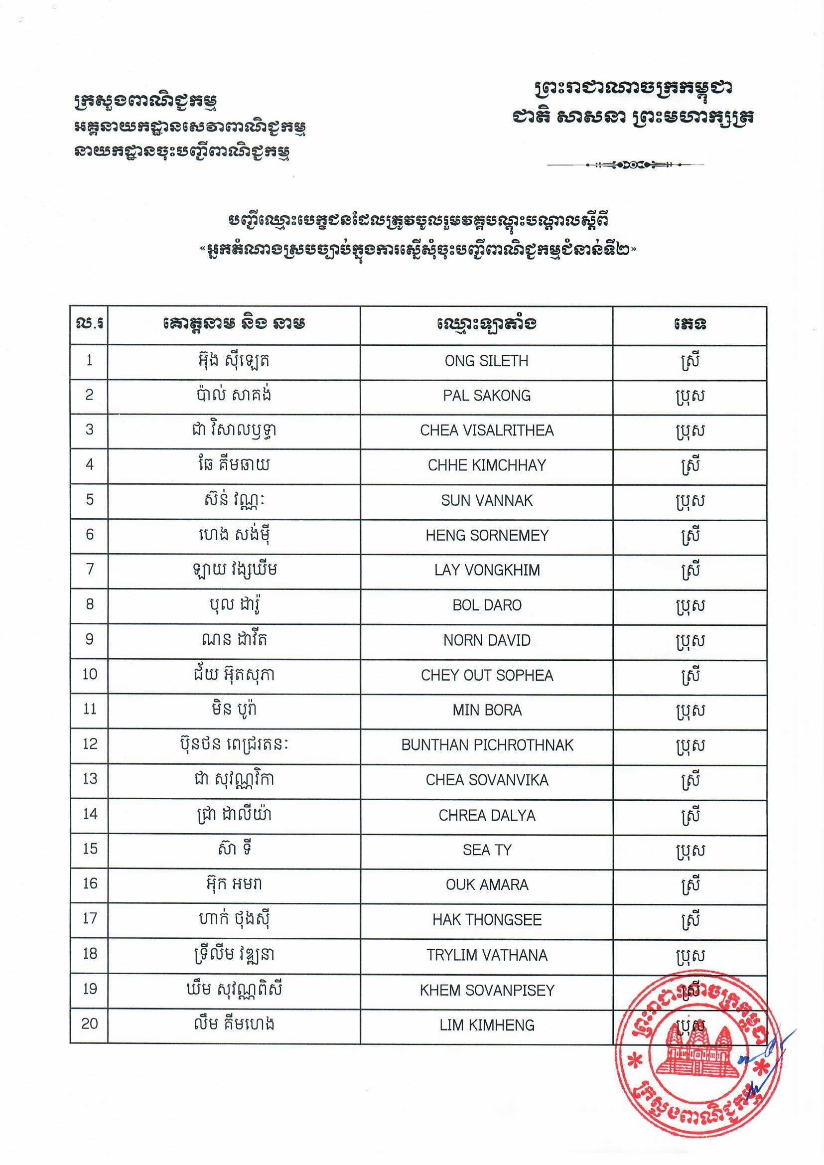 Kingdom of Cambodia | Business Registration